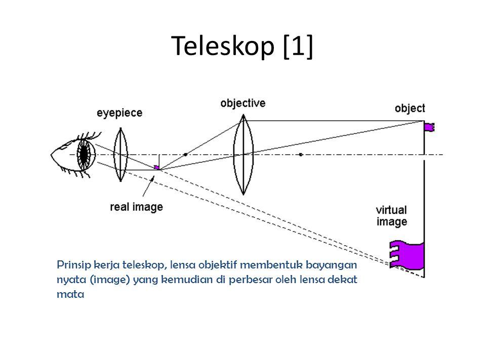 Teleskop [1] Prinsip kerja teleskop, lensa objektif membentuk bayangan nyata (image) yang kemudian di perbesar oleh lensa dekat mata.